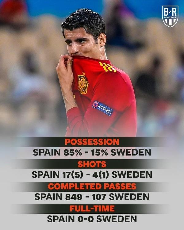 Hiszpania miała miażdżącą przewagę w meczu ze Szwecją