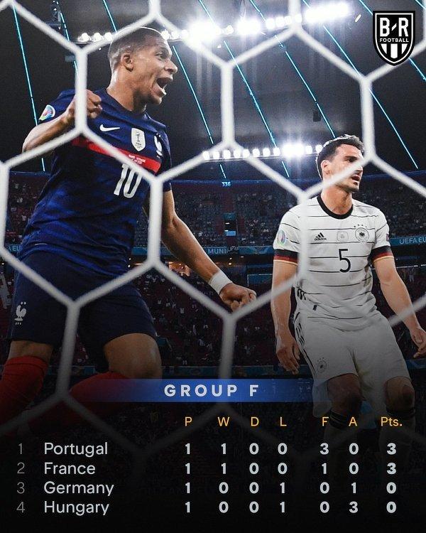 Po pierwszej kolejce Niemcy mają tyle samo punktów co Polacy