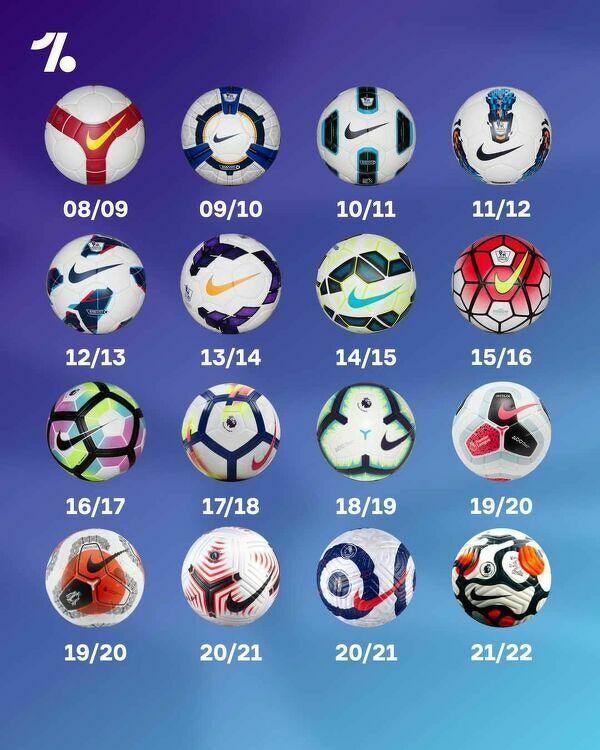 Oficjalne piłki Premier League w ostatnich sezonach