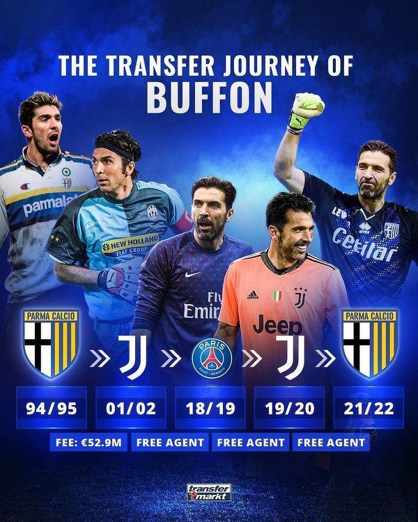 Wszystkie transfery z udziałem Buffona