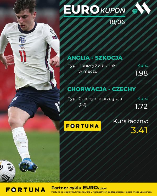 Skromnie w meczu Anglii, kolejny błysk Czechów?