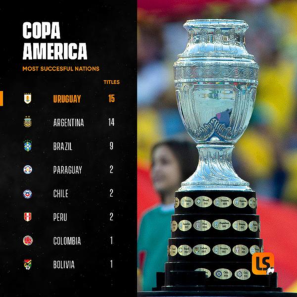 Oni najwięcej razy wygrywali Copa America