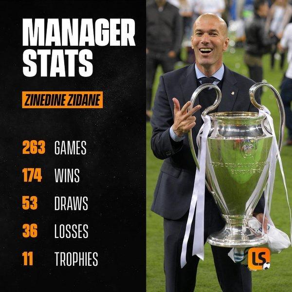 Jeden z najlepszych trenerów w historii?