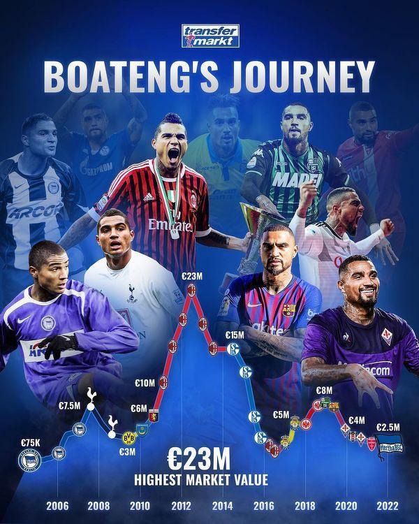 Kariera Boatenga na jednym obrazku