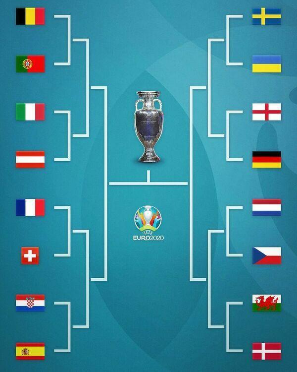 Pary 1/8 finału Euro 2020