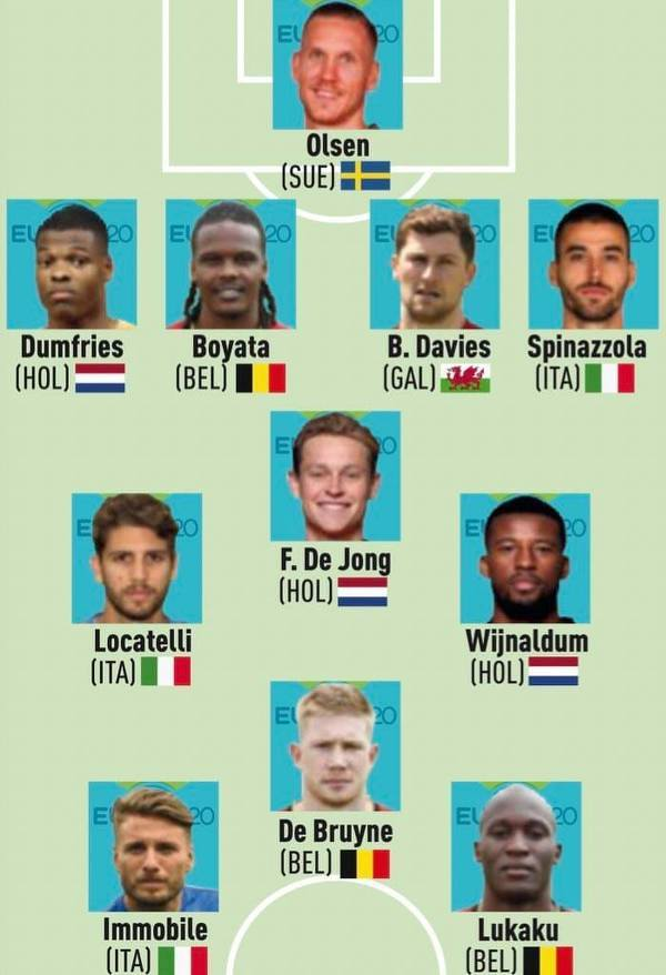 Drużyna fazy grupowej EURO, według L'Équipe