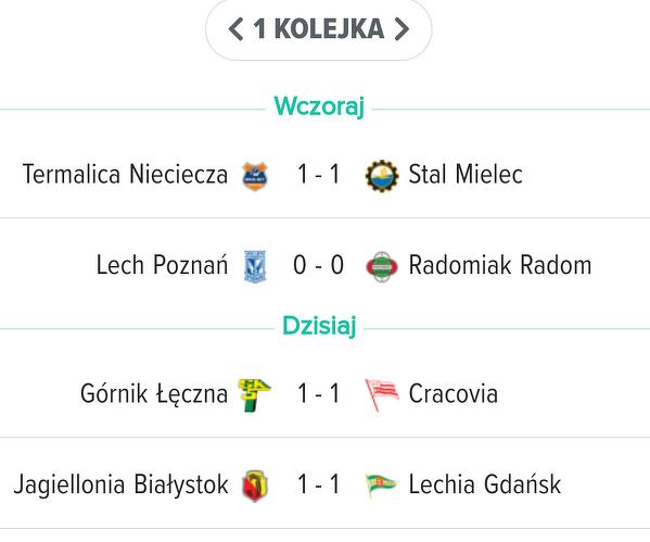 Legenda głosi, że w Ekstraklasie ktoś kiedyś wygrał mecz