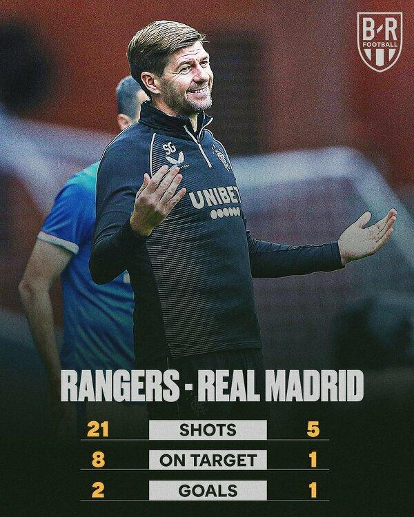 Rangers FC zdominowało Real Madryt