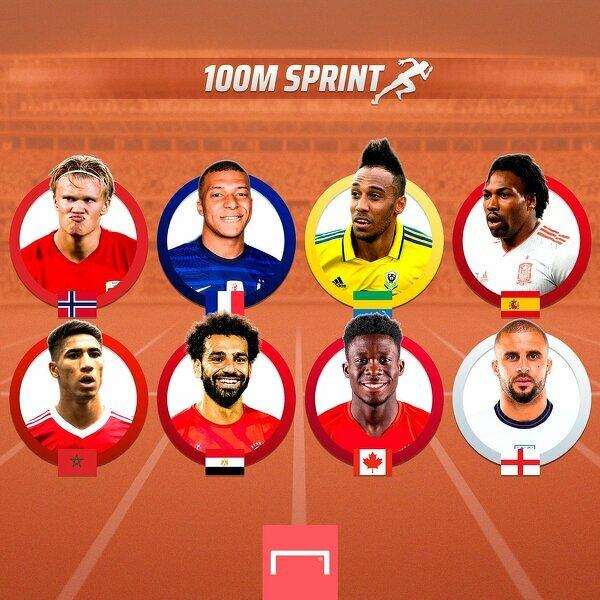 Który z nich wygrałby bieg na 100 metrów?