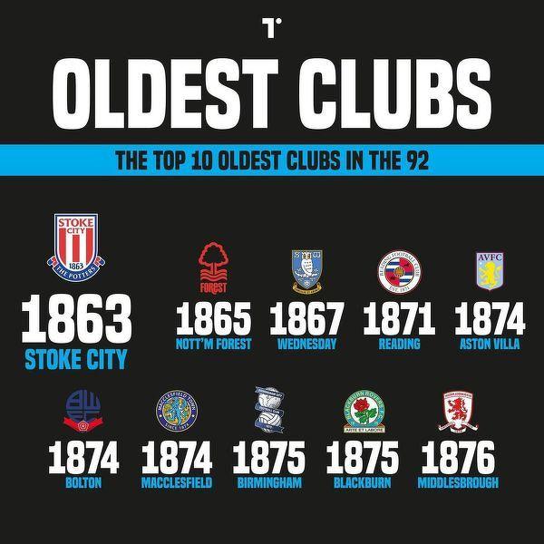 10 najstarszych zawodowych klubów w Anglii