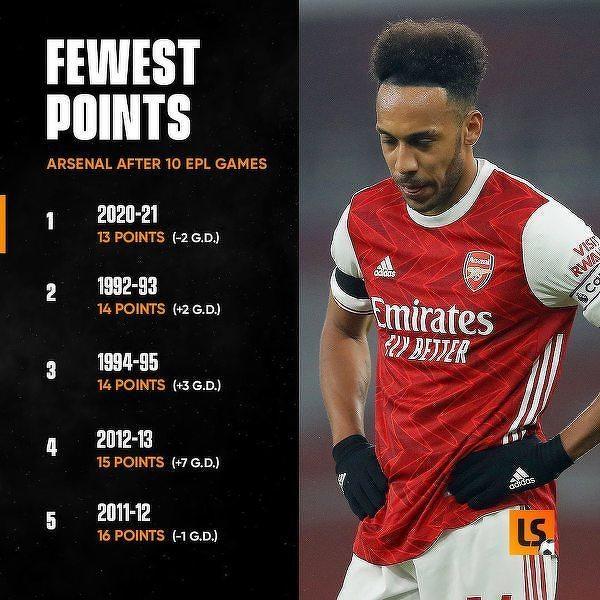 Czy w tym sezonie pobiją swój rekord?