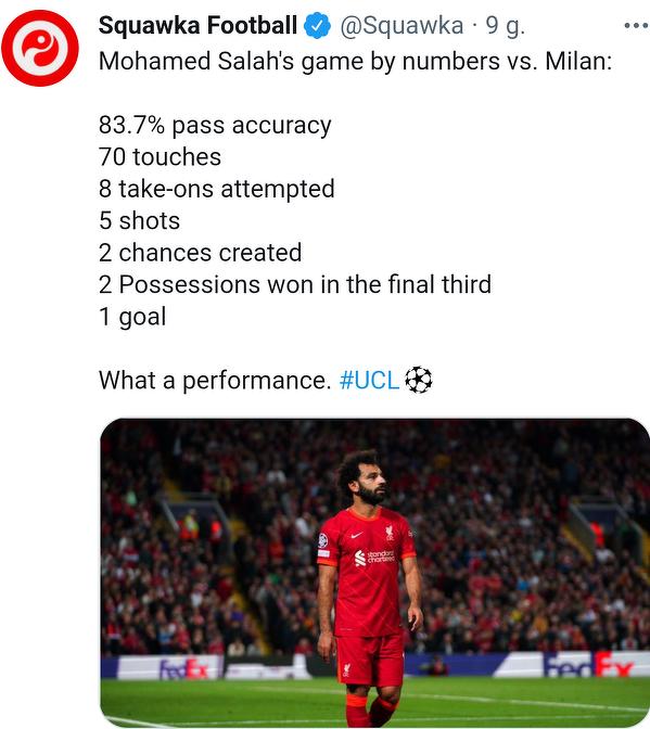 Liczby Salaha w meczu z Milanem