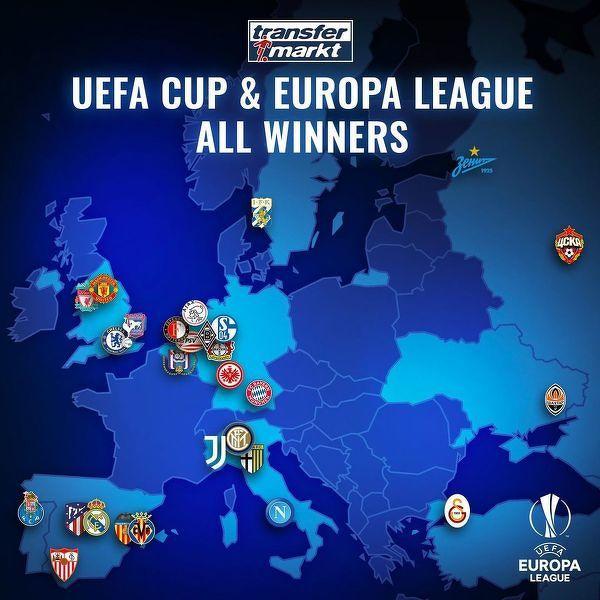 Zdobywcy Pucharu UEFA i Ligi Europy
