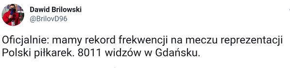 Rekord frekwencji na meczu piłki nożnej kobiet w Polsce