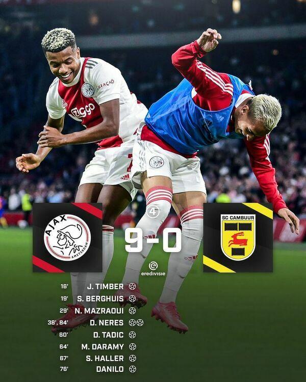 Ajax w formie