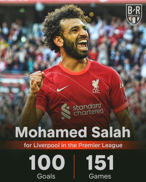 Salah to piłkarz, który najszybicej przekroczył barierę 100 goli w Premier League