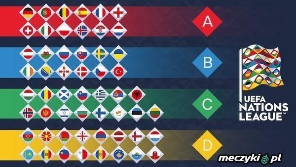 Koszyki - Liga Narodów
