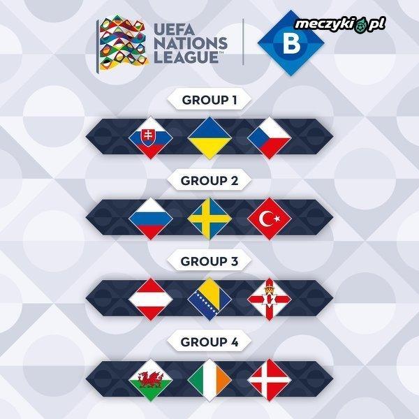 Grupa B Ligi Narodów