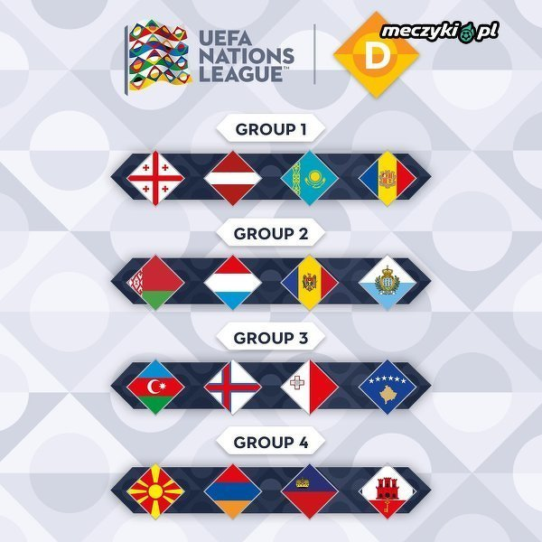 Grupa D Ligi Narodów