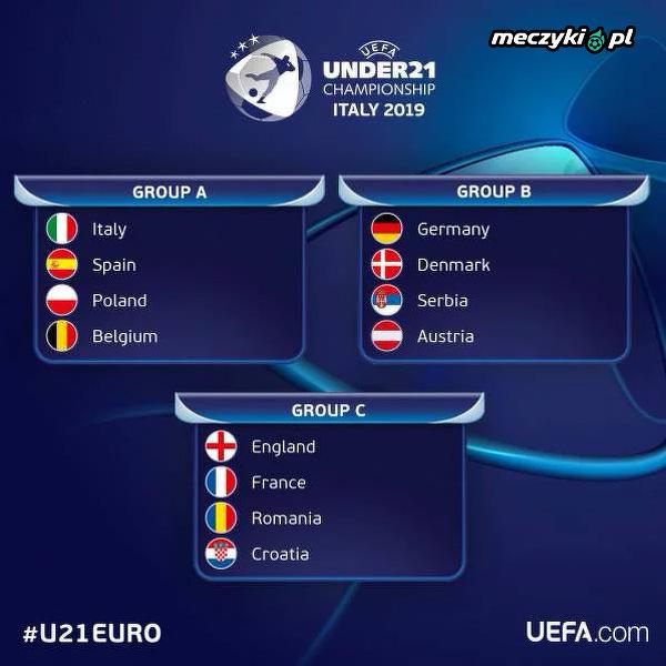 Grupy EURO U-21