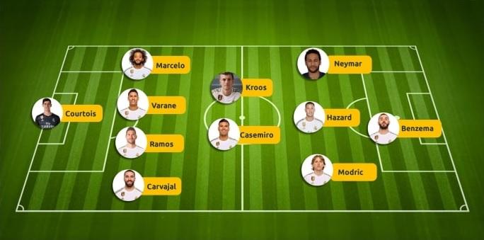 Prognozowany skład Realu z Neymarem