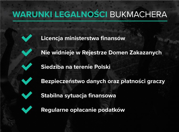 Najlepszy bukmacher - Warunki legalności bukmachera