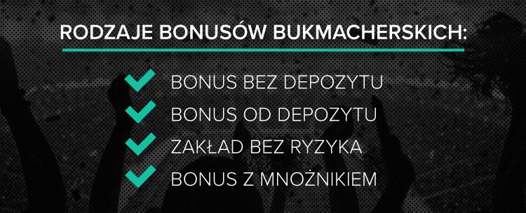 Bonusy bukmacherskie - bonusy na start