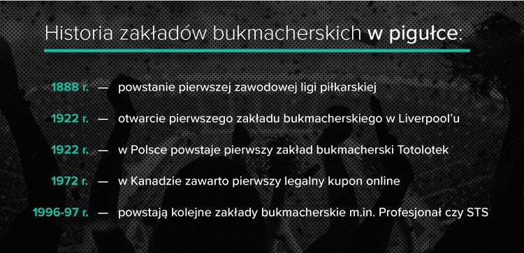 bukmacherzy historia