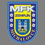 Zemplín Michalovce