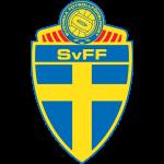 Szwecja U21