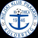 Kotwica Kołobrzeg
